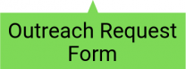 Outreach Request Form